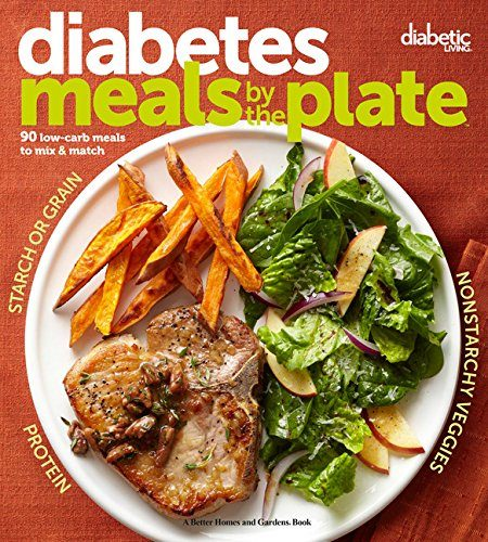 Diabetes Meals by the Plate Cookbook
